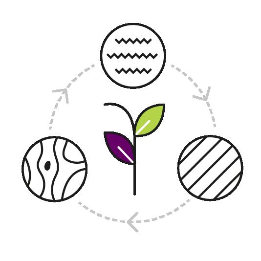 Duurzaamheid: materialen